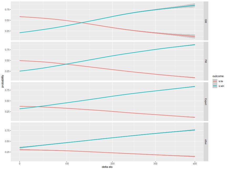 plot of chunk plot_data