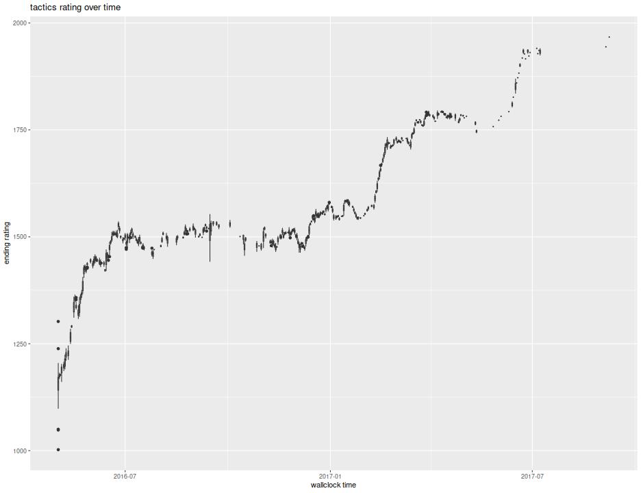 plot of chunk show_plot_one