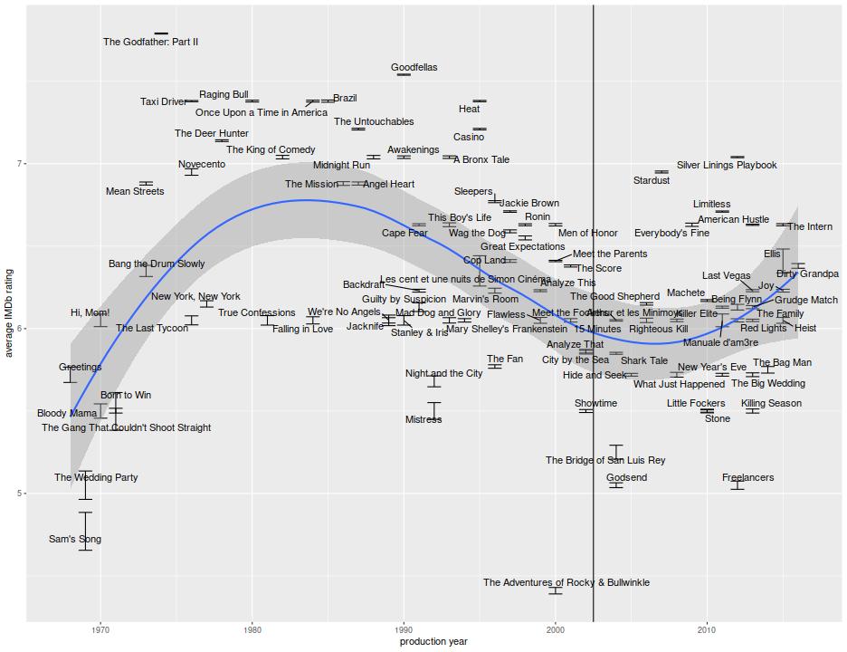 plot of chunk bobby_timeseries