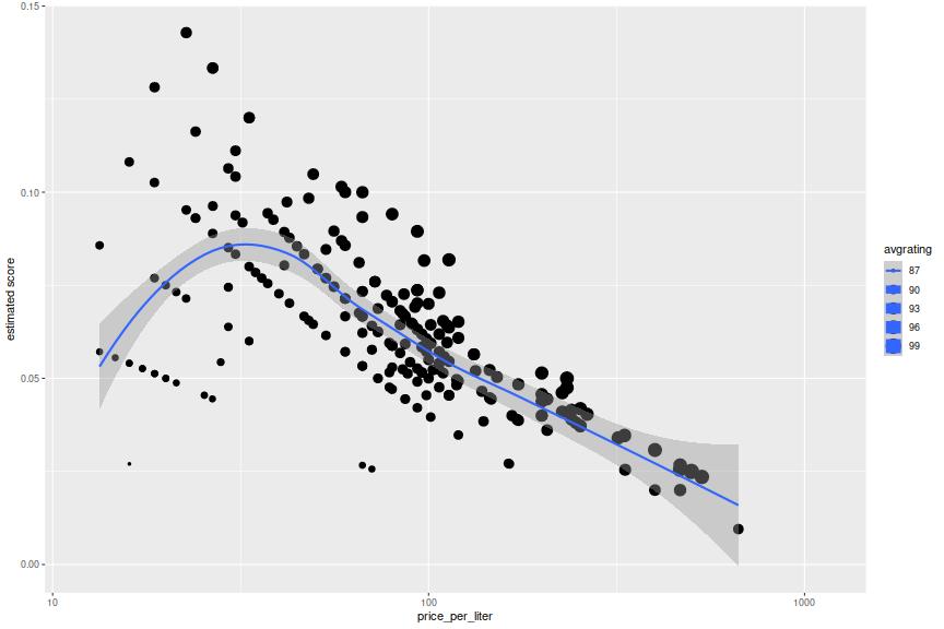 plot of chunk champplot_two