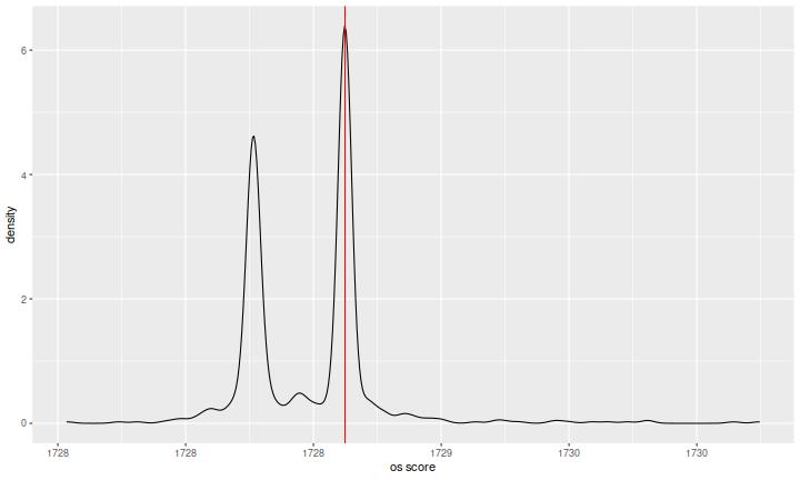 plot of chunk winton_four